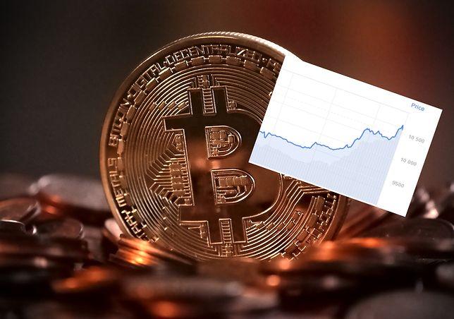Bitcoin: kurs znowu pnie się w górę. Przebija rekordową wartość