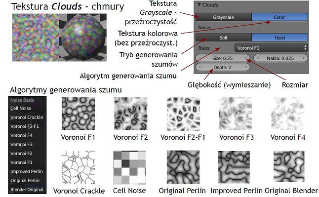 Tekstura Clouds