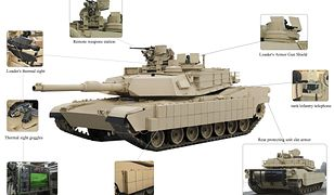 5 nietypowych cech czołgu M1A2 Abrams