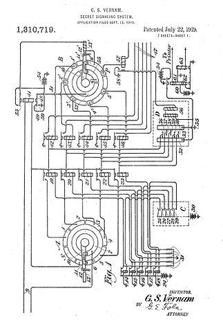 Schemat szyfru Vernama (źródło: i.imgur.com)