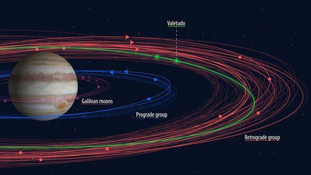 eKilka z księżyców Jowisza.