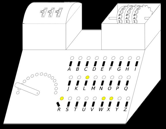 Cyklometr (wikipedia)