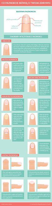 Negatywne skutki obgryzania paznokci