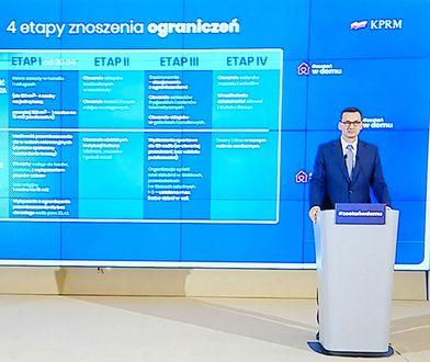 Koronawirus w Polsce. Odmrażanie gospodarki. Nowe zasady. Etap po etapie - harmonogram rządu