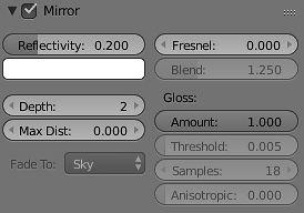 Blat - Mirror