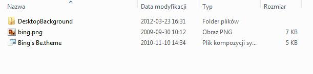Rozpakowane archiwum pliku kompozycji
