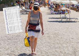 COVID-19. Gdzie najbezpieczniej spędzić wakacje? Czy Delta pokrzyżuje plany urlopowe?