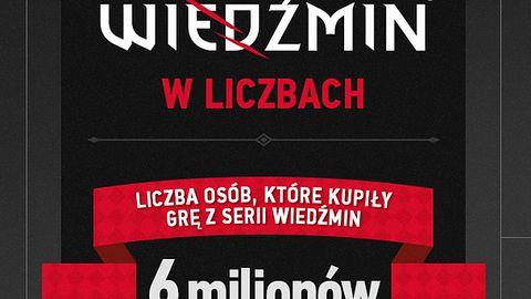 CD Projekt RED chwali się łączną sprzedażą 6 milionów Wiedźminów