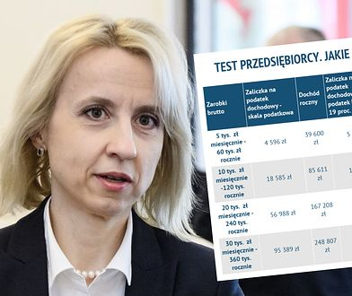 """Teresa Czerwińska forsuje """"test przedsiębiorcy"""". Koledzy z rządu mają odmienne zdanie na temat projektu."""