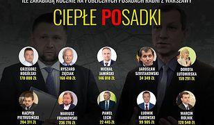 Warszawa. Źródła dochodów stołecznych radnych ujawnione