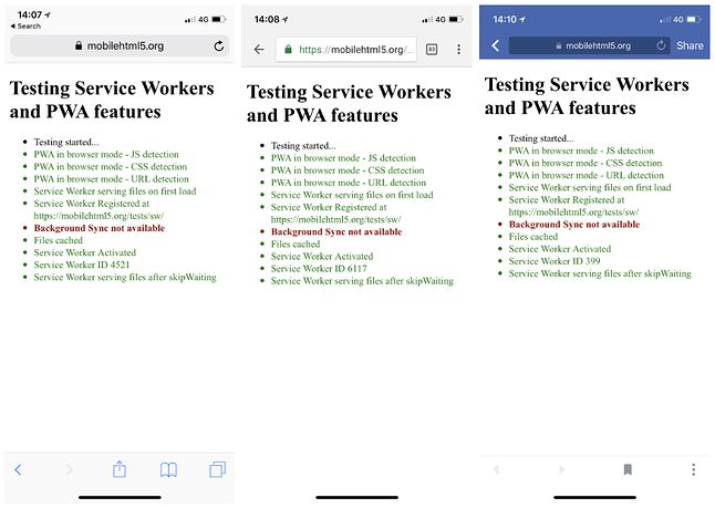 Ta sama aplikacja PWA na tym samym urządzeniu, ale pod trzema postaciami (różne ID) z powodu powielanych plików, źródło: medium.com