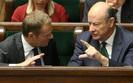 Wstrzymanie wypłaty pieniędzy z UE nie powinno mieć wpływu na budżet