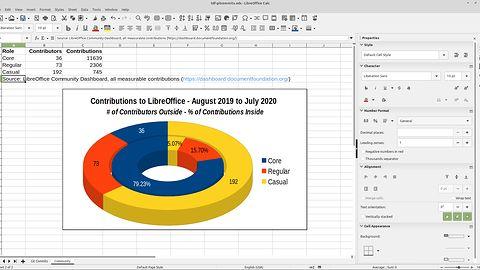 LibreOffice 7.0 dostępny do pobrania. Obsługuje ODF1.3 i lepiej rozumie pliki Microsoft 365