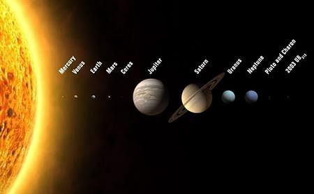 Dlaczego Pluton wypadł z Układu?