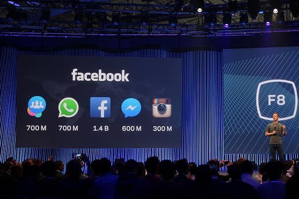 Usługi należące do Facebooka