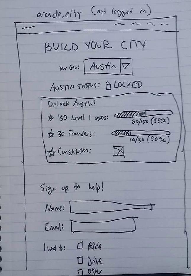 Otwórz geo Austin: makieta interfejsu serwisu
