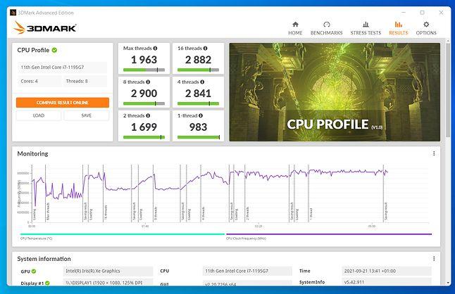 3D Mark CPU Profile