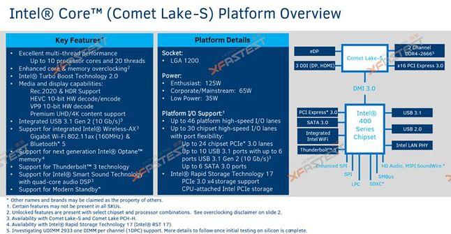 Rozpiska kluczowych cech procesorów Intel Comet Lake-S, fot. XFastest