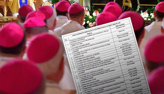"""W raporcie fundacji """"Nie lękajcie się"""" znalazły się nazwiska 24 polskich hierarchów"""
