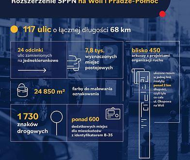 Warszawa. Strefa zostanie rozszerzona o nowe obszary