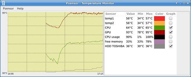 Pomiar 4 - chłodzenie dmuchawą 2 kW.