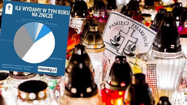 Po znicze udajemy się do dyskontu lub hipermarketu. Rzadziej chcemy je kupić bezpośrednio przy cmentarzu, wynika z badania dla WP i money.pl
