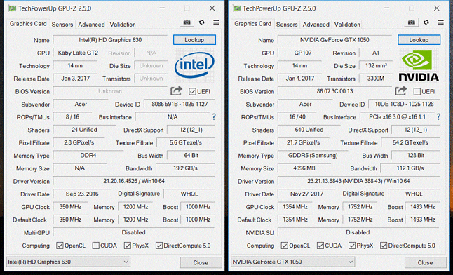 Intel vs GeForce