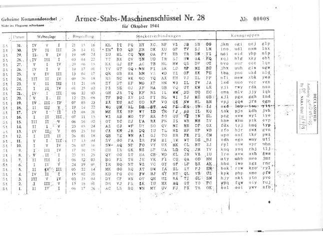 Przykładowa karta z kluczami dziennymi dla Wehrmachtu (users.telenet.be)