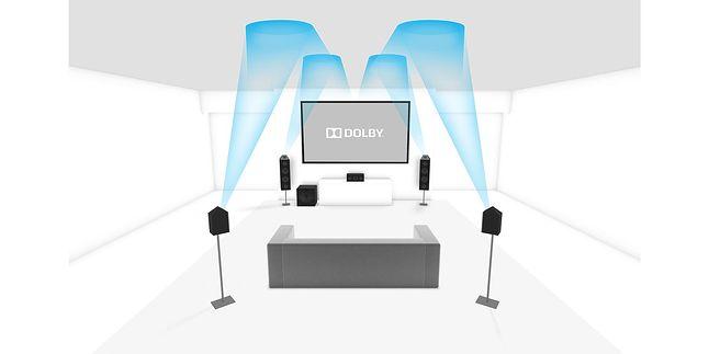 Wizualizacja zestawu Dolby Atmos, fot. Teufel Audio