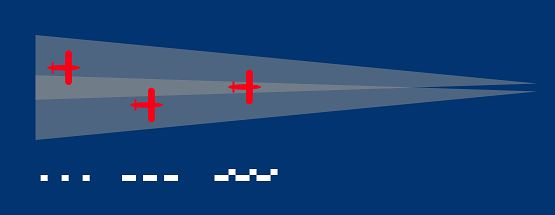 Schemat działania Lorenz Beam (wikipedia)