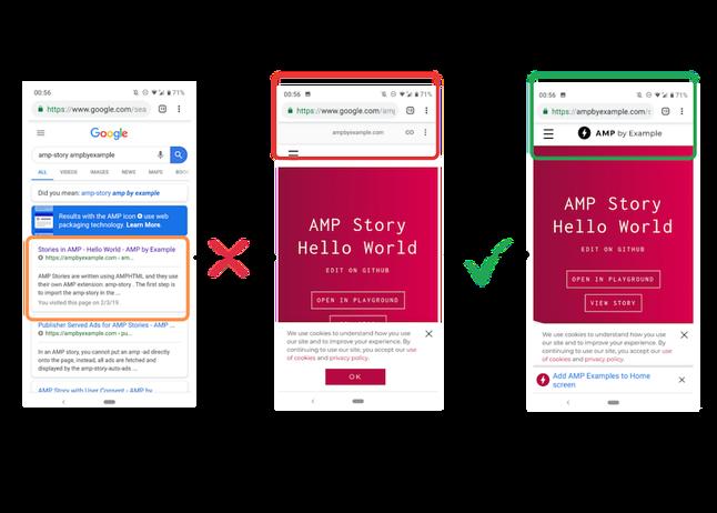 Uproszczony schemat działania nowej wersji AMP, źródło: Google.