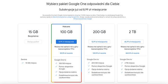 Subskrypcja Google One