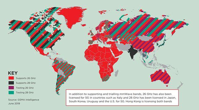 mapa krajów, które testują bądź są w stanie wspierać pasmo 26 GHz dla 5G, fot. GSMA