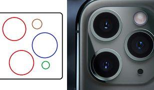 iPhonie 11 Pro autorstwa firmy Apple - po prawej aparat fotograficzny. Po lewej kółka i kwadrat autorstwa Bolesława Breczko