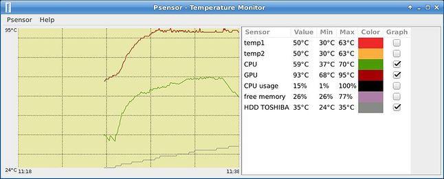 Pomiar 1 - laptop bez dodatkowego chłodzenia