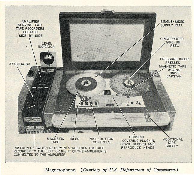 Magnetophon K1