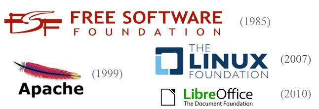 FSF w wymierny sposób przyczyniła się do powstania Apache, Linux Foundation, Libre Office.