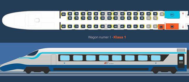 Pomieszana numeracja siedzeń w Pendolino. PKP Intercity tłumaczy, dlaczego na kolei jest nie po kolei