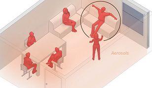 Tak koronawirus rozprzestrzenia się w salonie