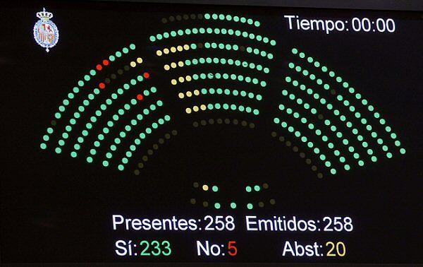 Wynik głosowania ws. abdykacji Juana Carlosa I