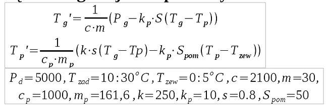 Wzór i parametry pokoju