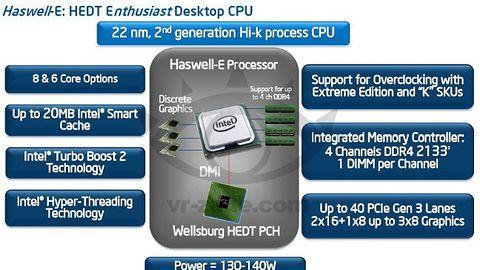 """Intel szykuje kolejne procesory z rodziny """"E"""", w przyszłym roku 8-rdzeniowy Haswell dla desktopów"""