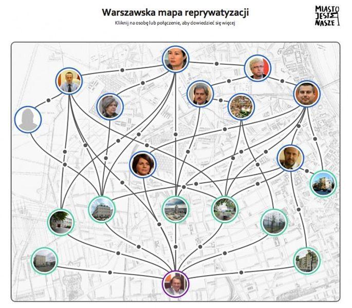 """Odzyskiwacz kamienic pozywa aktywistów za interaktywną """"Mapę Reprywatyzacji"""""""