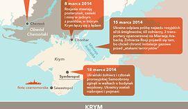 Witalij Kliczko: celem Rosji jest cała Ukraina, słyszymy o planie odbudowy imperium