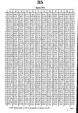 tabela kluczy kenngruppen