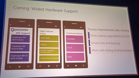 Na MWC Microsoft zapowiada wejście nowych firm w ekosystem Windows Phone