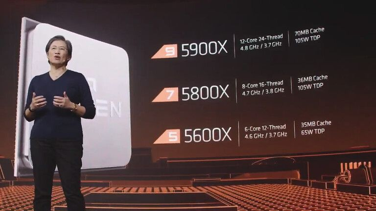 AMD Ryzen 9 5900X i spółka oficjalnie. Jest znacznie szybciej, ale też drożej