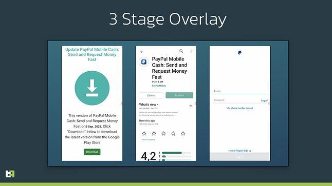 Tzw. 3-etapowa nakładka ekranowa, udająca autentyczne aplikacje