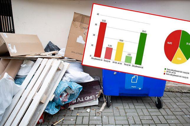 Wyższe opłaty za śmieci nie pomogą. Finansowy bat nie działa na wszystkich