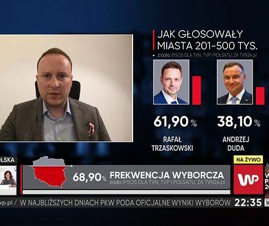 """Wyniki wyborów prezydenckich. 2020. """"Agata Kornhauser-Duda wartością dodaną w kampanii"""""""